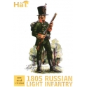 hat 8073 infanterie legere russe 1805
