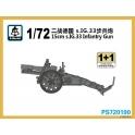 S-model 72190 canon d'infanterie allemande SIG33