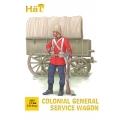 Hät 8287 Chariot de service colonial britannique